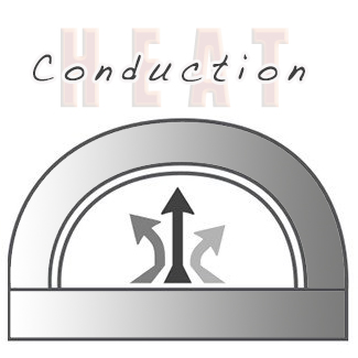 conduction heat in pizza oven